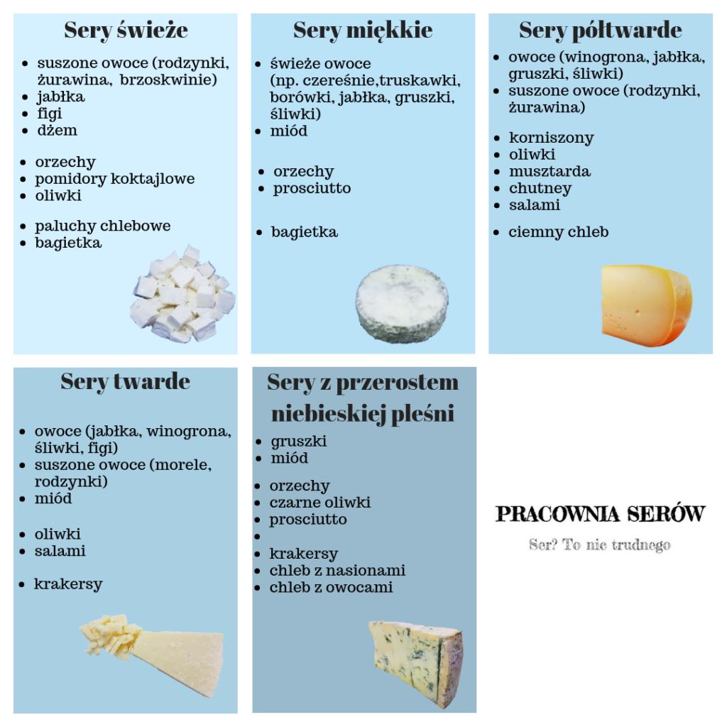 Jak skomponować deskę serów dodatki