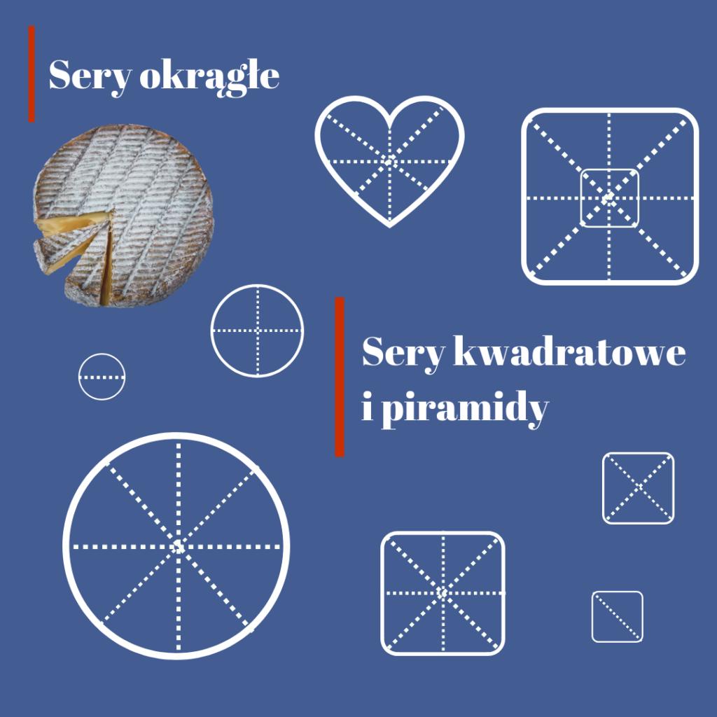 Jak podawać sery okrągłe i kwadratowe jak kroić sery